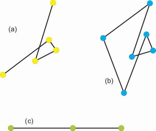 Problemas clássicos nas representações gráficas